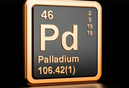 Why Will There be a Surge in Demand for Palladium in 2020?